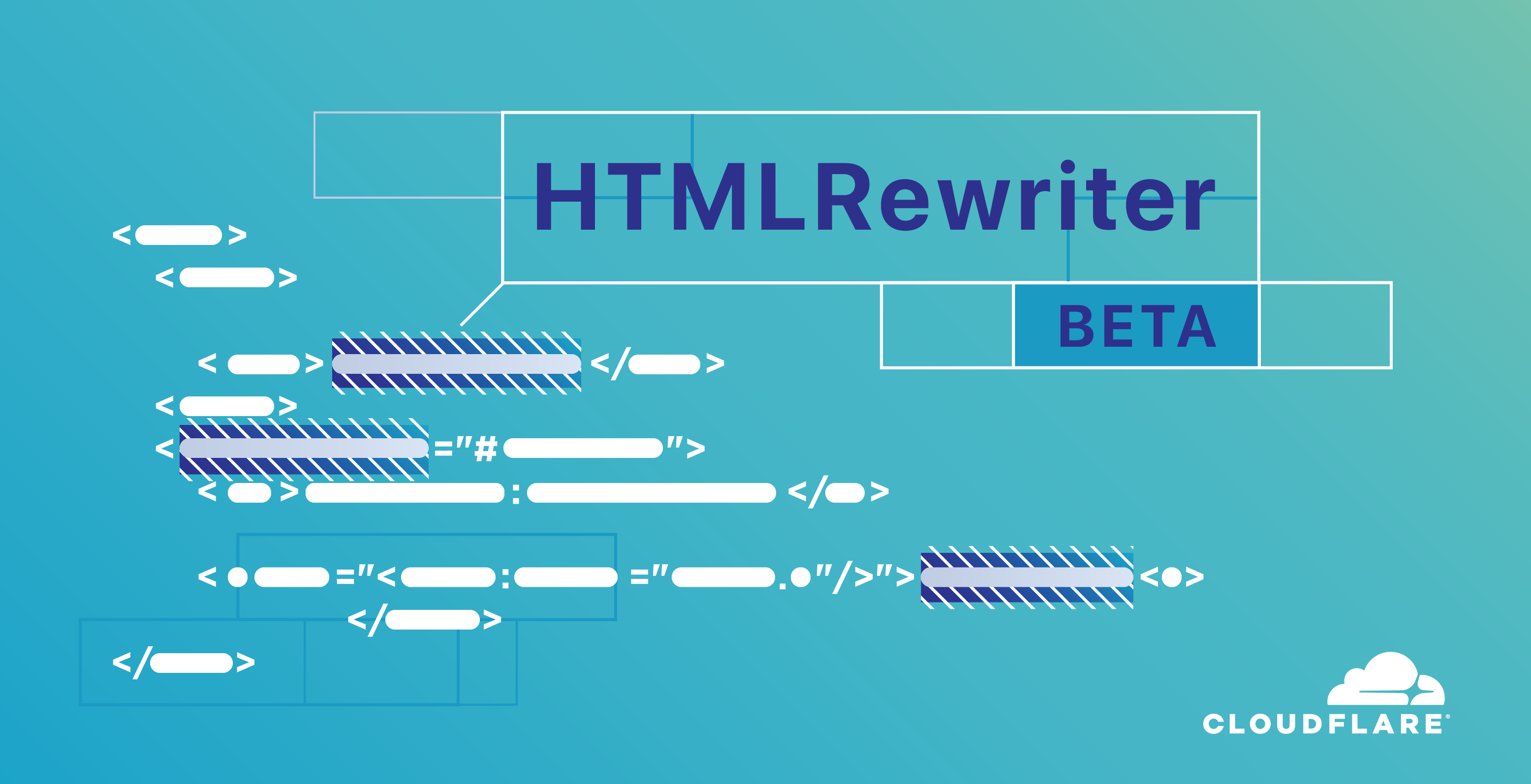 Not so static... Introducing the HTMLRewriter API Beta to Cloudflare Workers