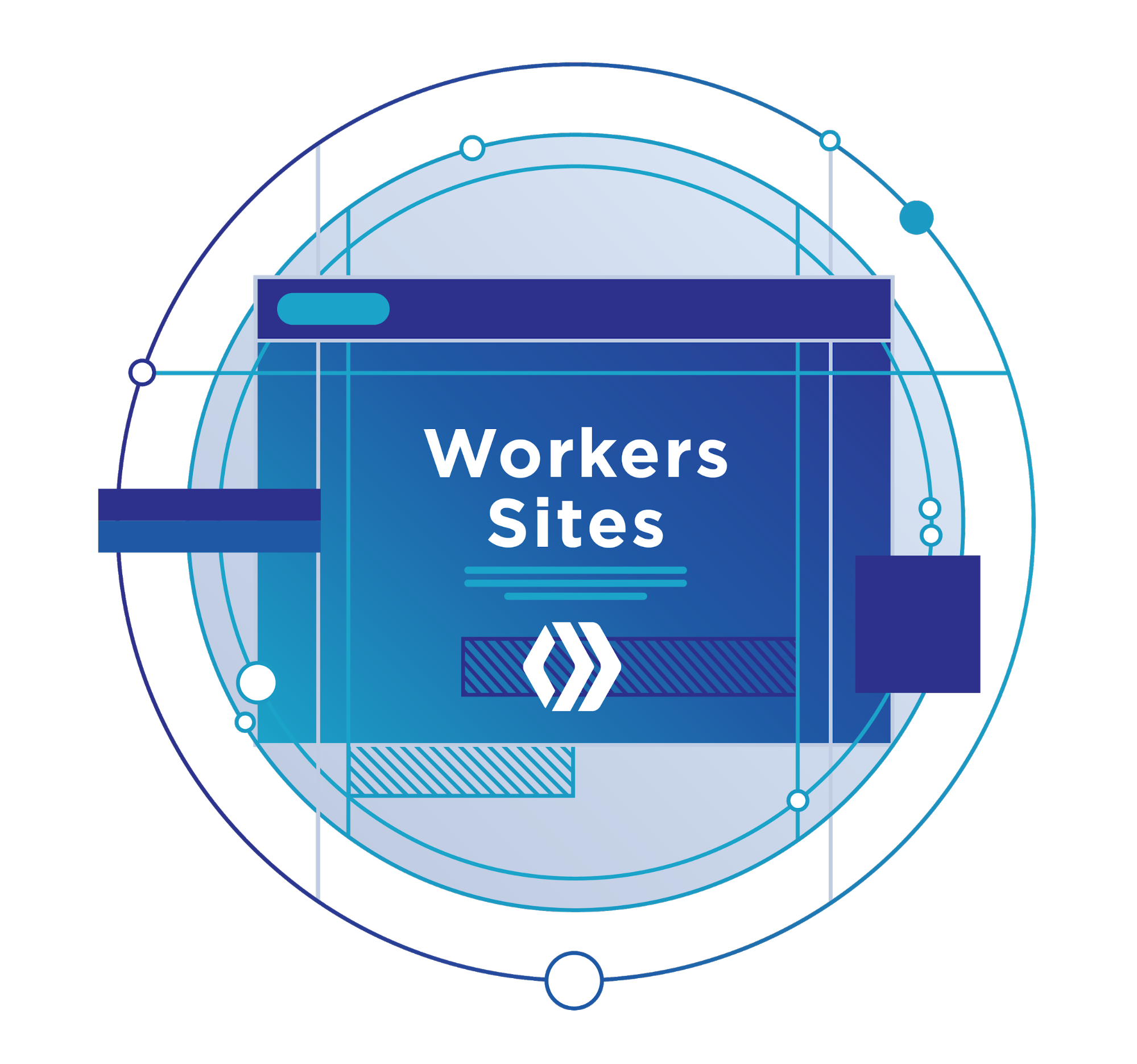 Workers Sites: deploy your website directly to our network