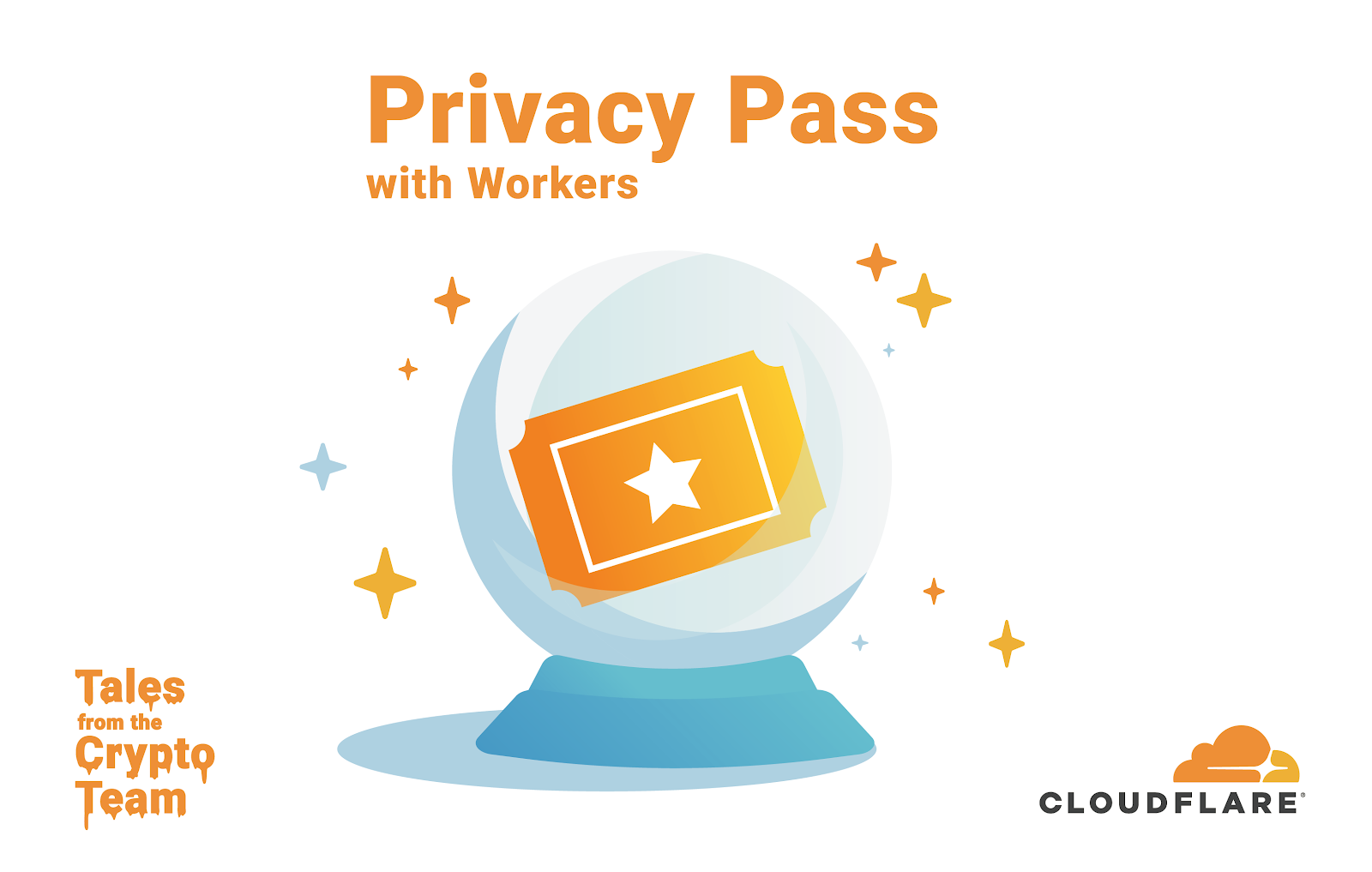 Supporting the latest version of the Privacy Pass Protocol