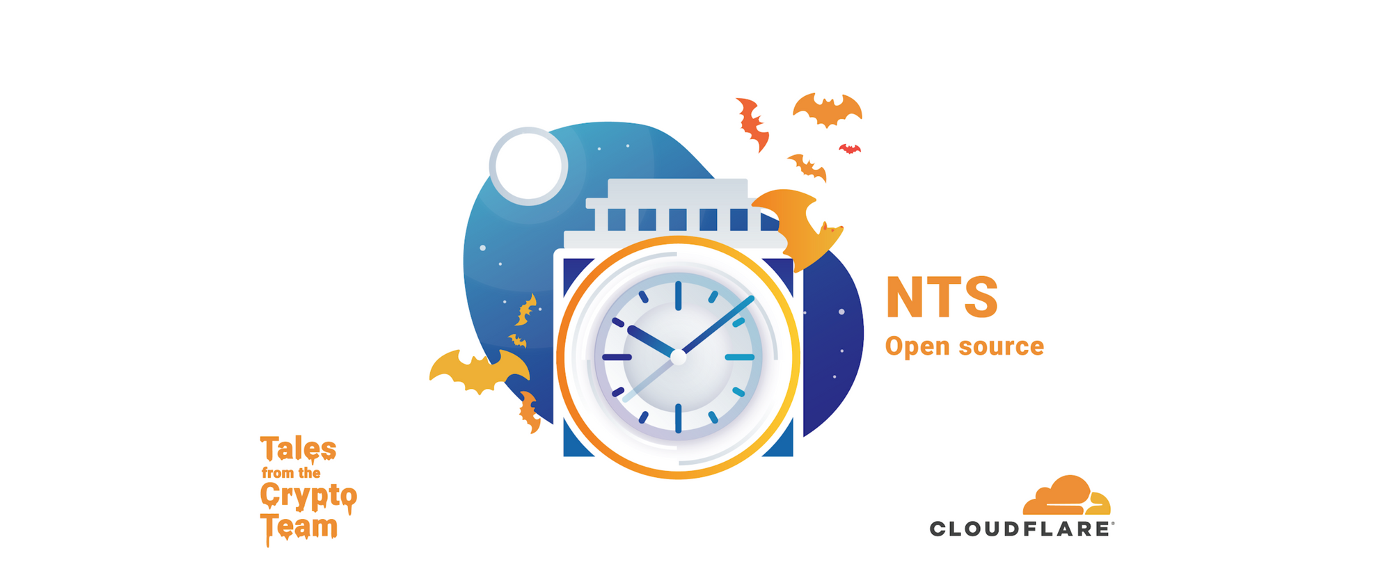 Announcing cfnts: Cloudflare's implementation of NTS in Rust