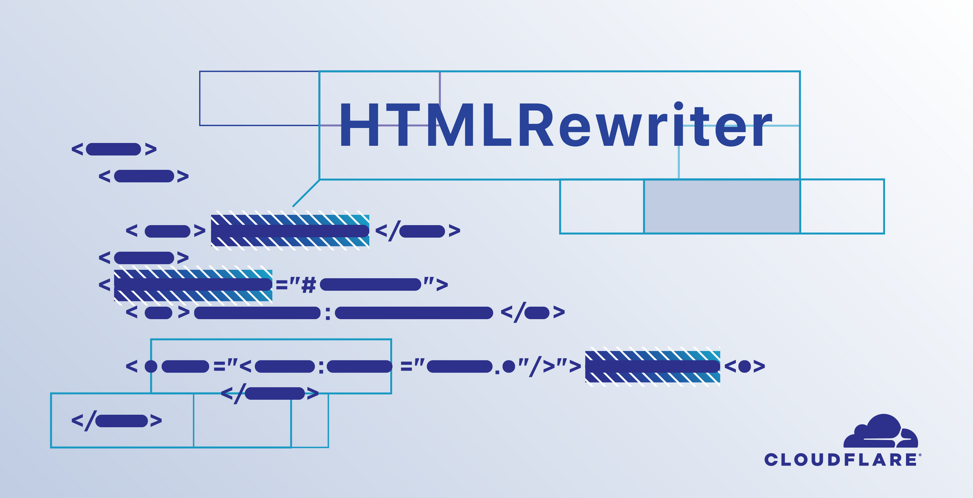 A History of HTML Parsing at Cloudflare: Part 2