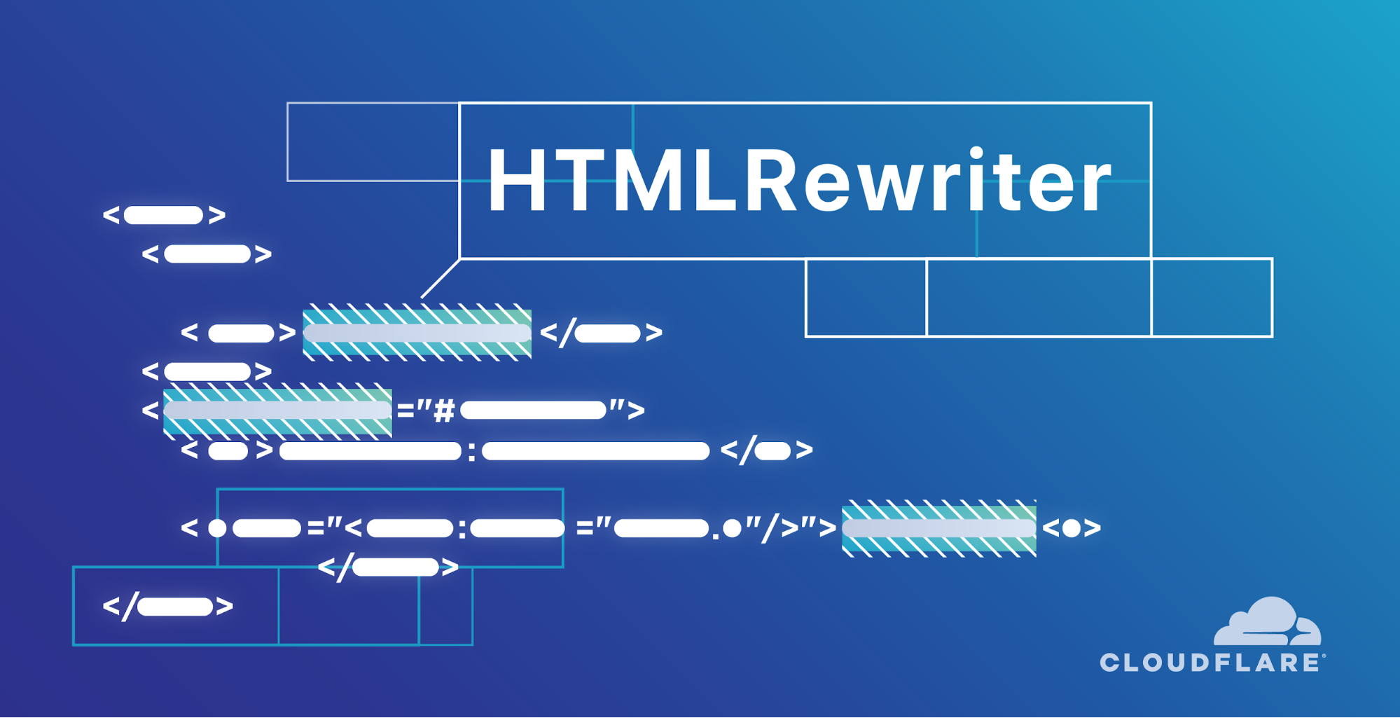 Introducing the HTMLRewriter API to Cloudflare Workers
