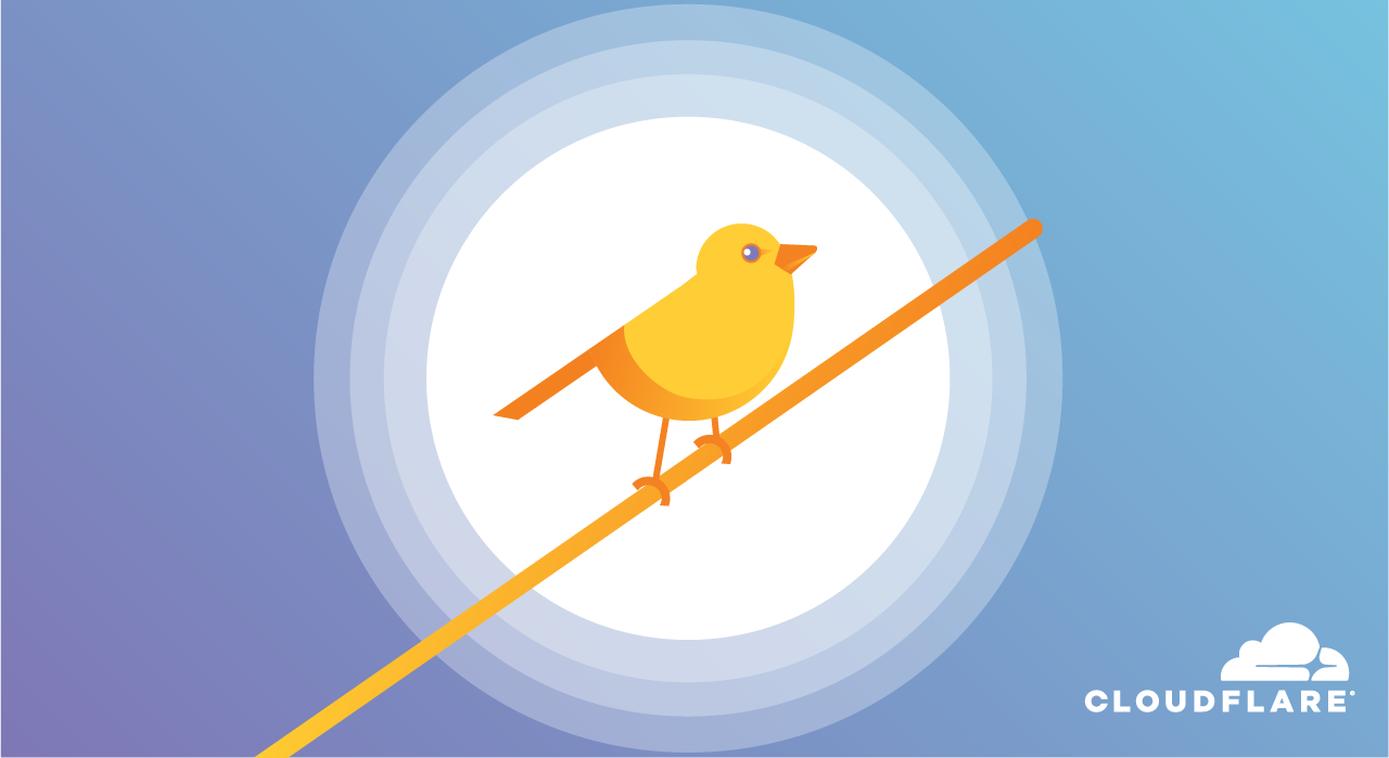 First Half 2019 Transparency Report and an Update on a Warrant Canary