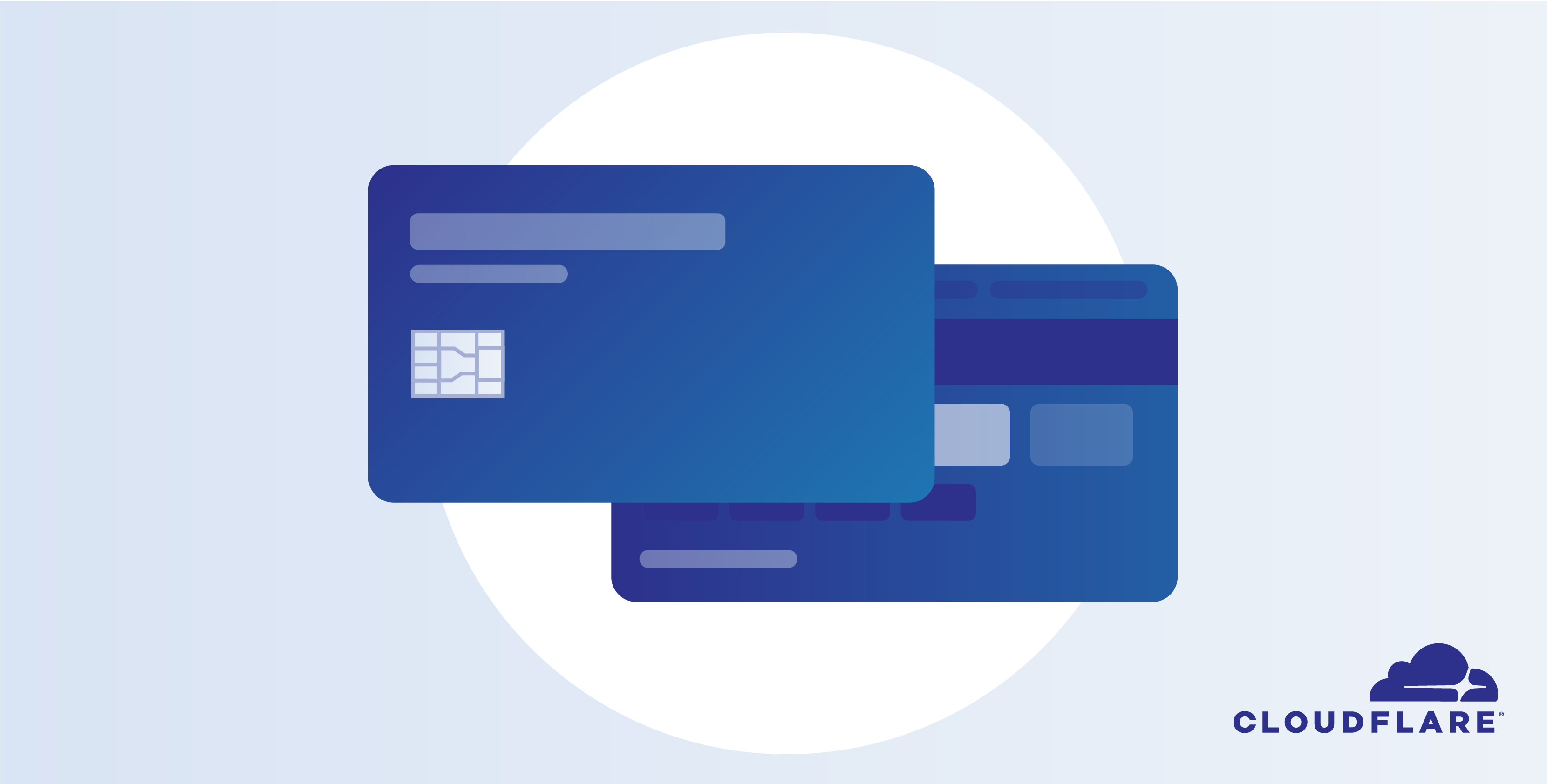 Using Cloudflare to secure your cardholder data environment