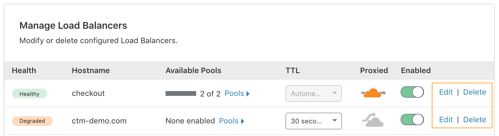 Adding the Fallback Pool to the Load Balancing UI and other significant UI enhancements