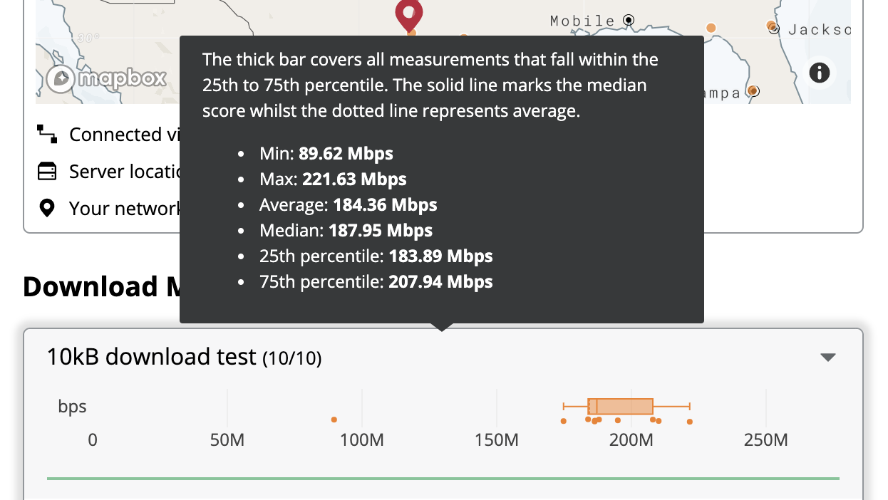 Test your home network performance