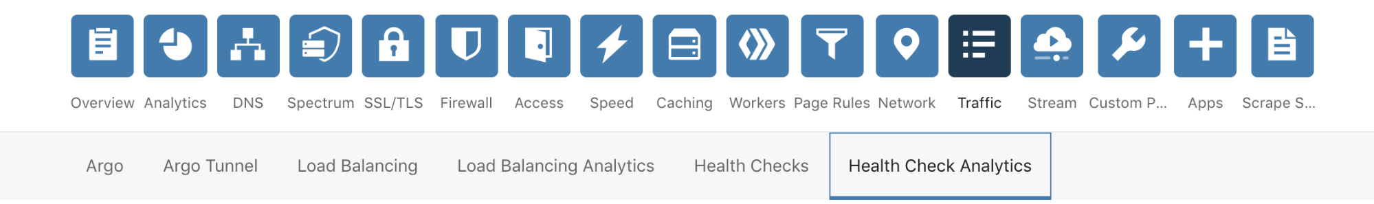 Health Check Analytics and how you can use it