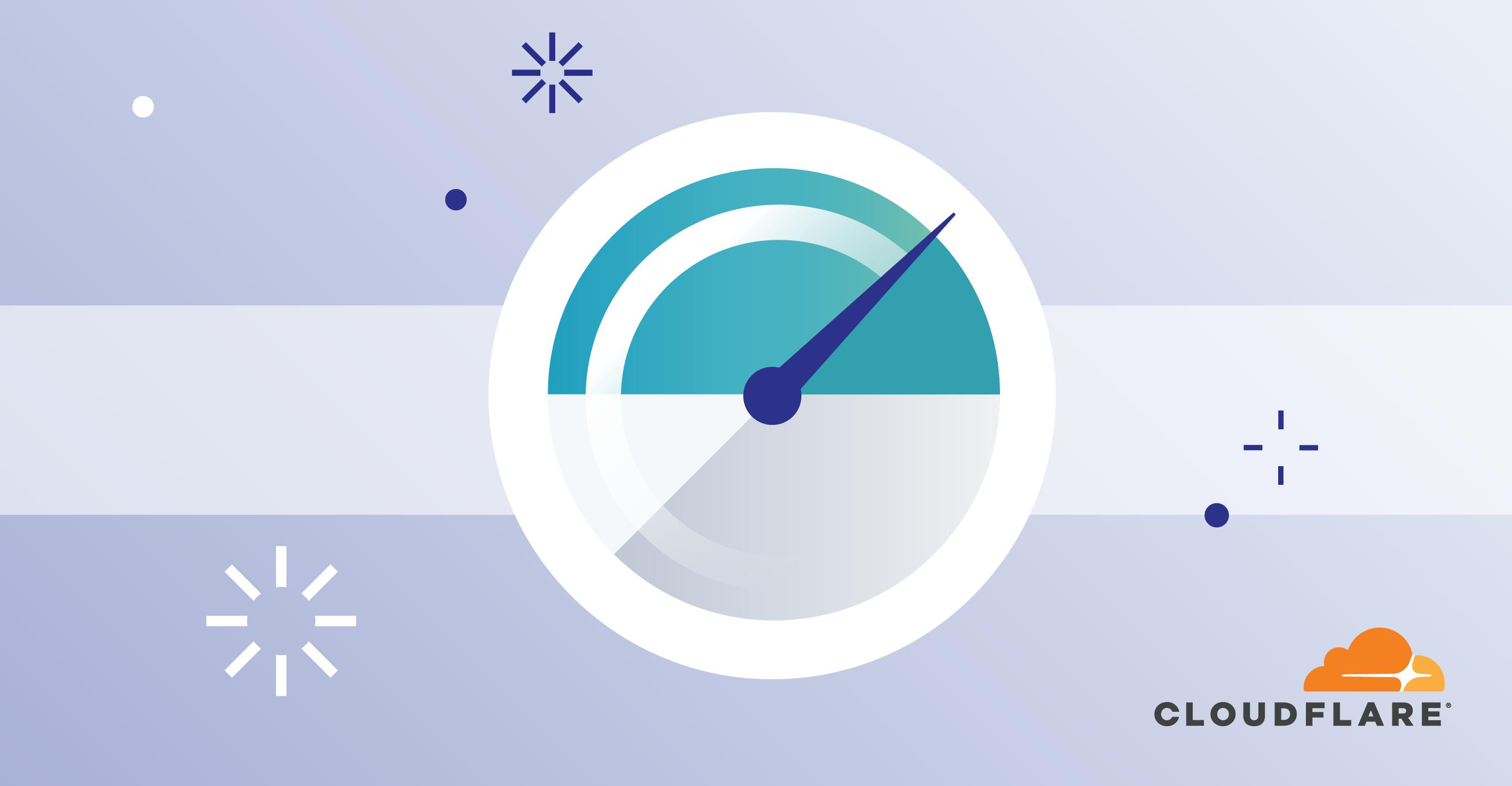 Delivering HTTP/2 upload speed improvements