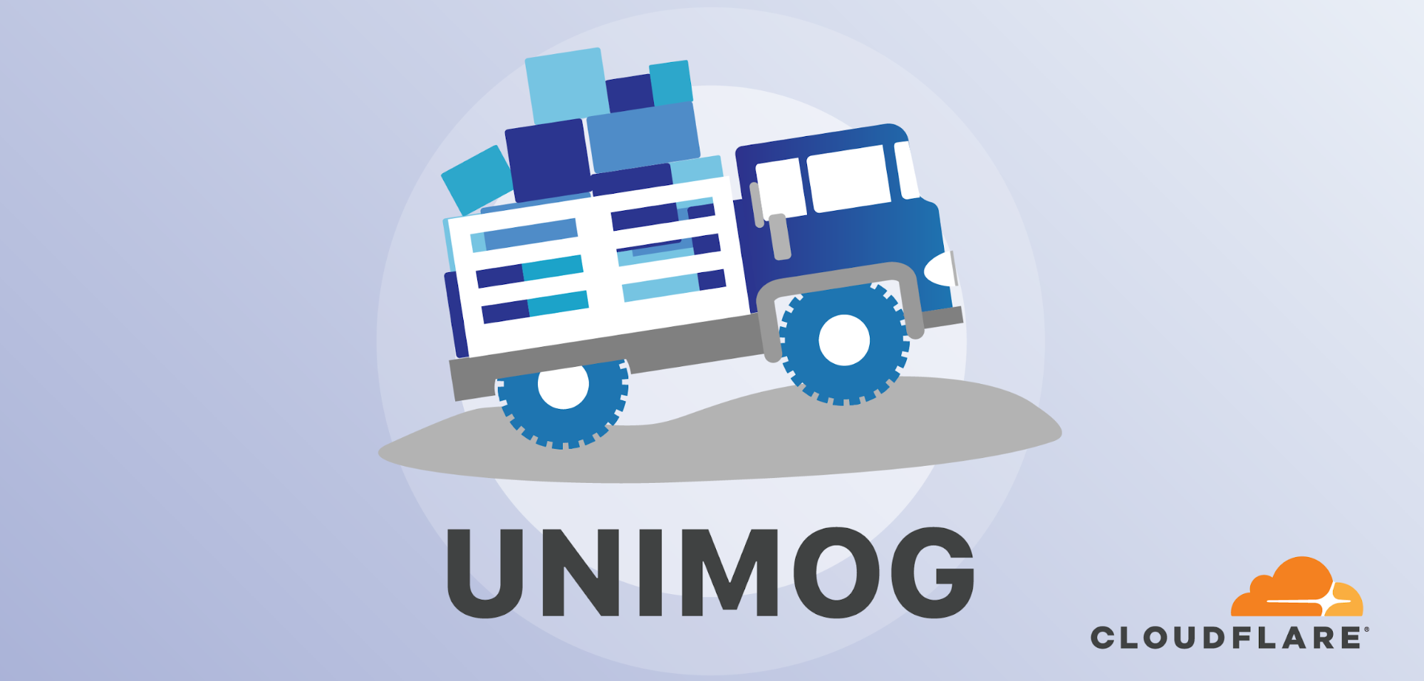 Unimog - Cloudflare's edge load balancer